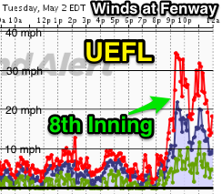 fenway-winds.png